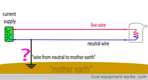 house wiring neutral electrical safety explained simply
