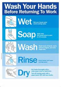 hand hygiene poster wash your hands before returning to