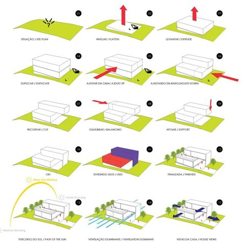 Architectural Diagrams by Best 25 Concept Diagram Ideas On Pinterest Architecture