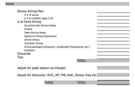 disney world budget template disney world itinerary