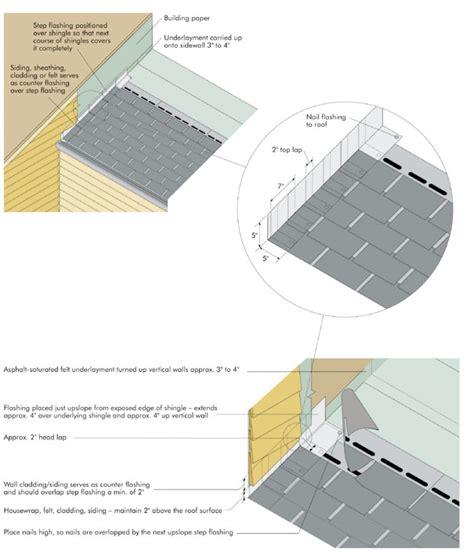roof flashing   extreme
