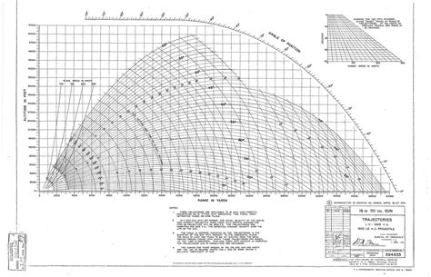 html pattern range 1650 range pattern