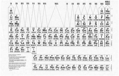 periodic table with atomic mass rounded www pixshark