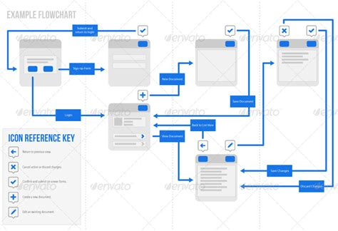 Wireframe Flowchart Kit By Kevinhamil Graphicriver Illustrator Flowchart Template