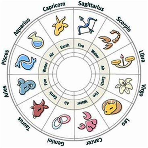 imagenes simbolos zodiaco gazulandia oficuo nuevo signo del zodiaco