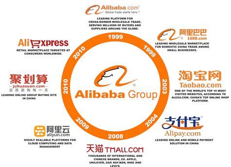 alibaba online jobs alibaba marketplace pulse