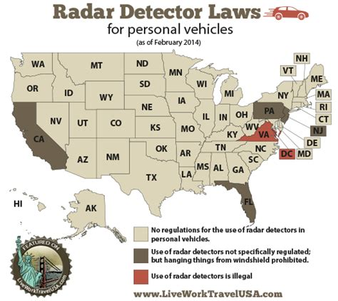 Are Radar Detectors Illegal In California by What You Should About Speeding Tickets Live Work