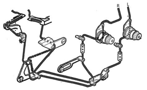 Looper Mesin Obras mesin jahit obras