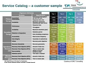 Business Process Catalogue Template by Business Process Catalogue Template Popular Sles