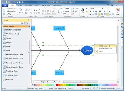 fishbone diagram software what i need to get started