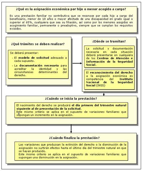 www cada cuanto se cobra la garrafa social pension por discapacidad 65 cuanto se cobra pension por