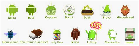 android version names android extensions 191 el fin de la fragmentaci 243 n en android ceac