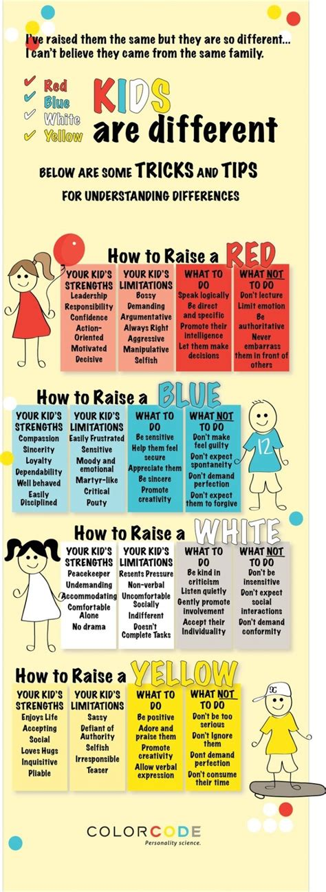 what does your favorite color what does your favorite color say about you infographic