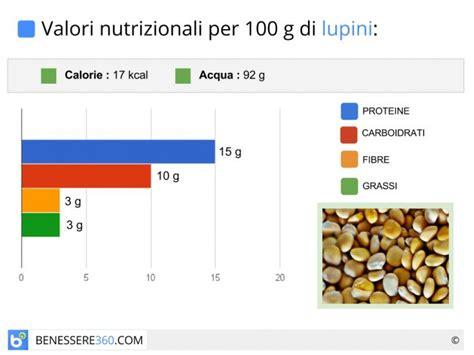 valore nutrizionale degli alimenti lupini valori nutrizionali propriet 224 calorie e