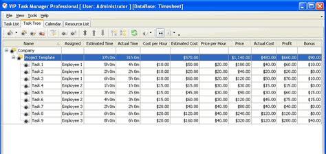 Employee Bonus Spreadsheet Employee Bonus Spreadsheet Newhairstylesformen2014 Com Employee Cost Excel Template