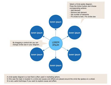 wheel and spoke diagram http www thirdgen org forums electronics 587083 c wiring