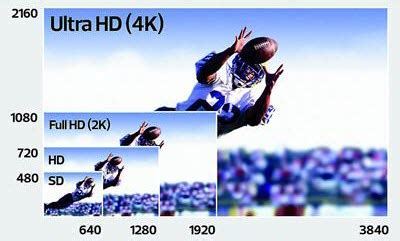 convert video to 4k ultra hd for playing on samsung, sony