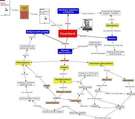 encomio di gorgia testo mappa concettuale sulla filosofia di feuerbach feuerbach