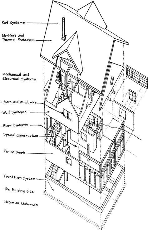 design elements building arc261 building elements
