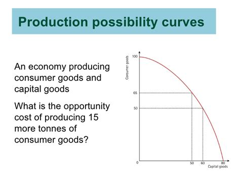 Mba Opportunity Cost by Igcse Ec Ppc Opportunity Cost