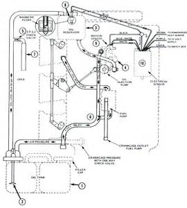 wiring diagrams for johnson 150 boat motors 171 all boats