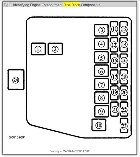 wiring diagram   mazda protege fuse box