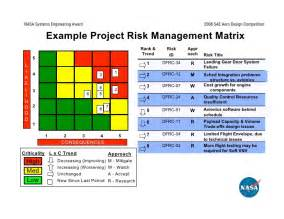 Risk Matrix Template Project Management by Risk Matrix Template Pictures To Pin On