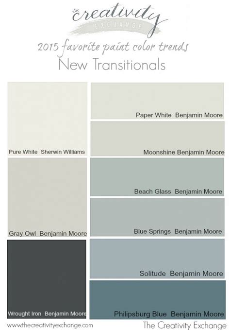 2015 favorite paint color trends the new transitional colors the creativity exchange a