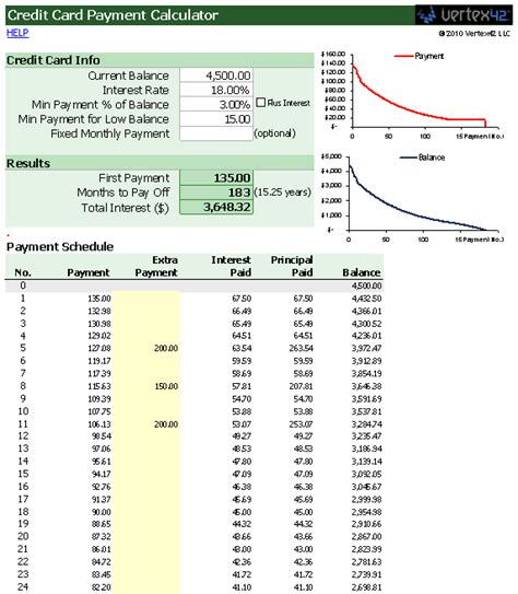 Credit Card Spreadsheet Template Credit Card Minimum Payment Calculator For Excel