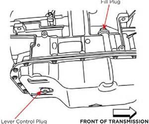 2000 chevy blazer transmission diagram 2000 get free