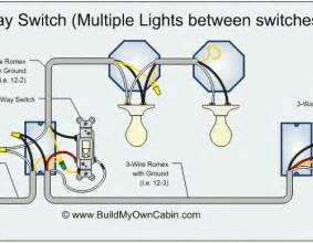 a 4 way switch wiring for telecaster wiring diagrams