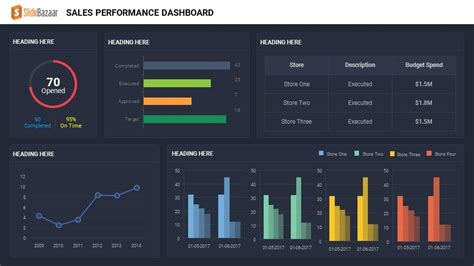 performance dashboard template sales performance dashboard keynote and powerpoint