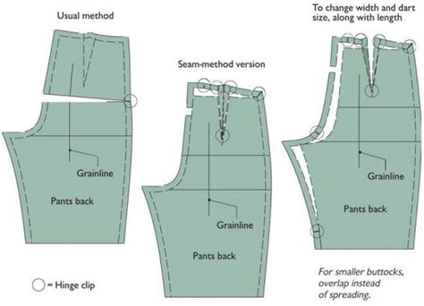 jeans pattern alteration alter patterns using the seam method trousers pants and