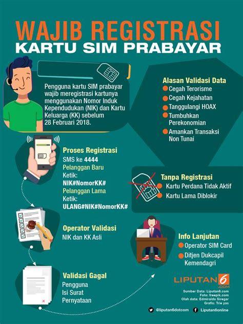 format registrasi ulang pengumuman wajib registrasi ulang kartu sim prabayar