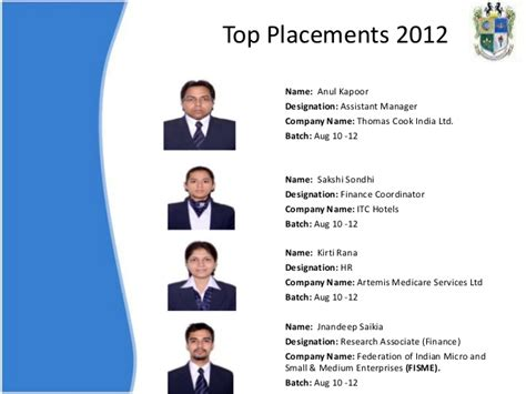 Nmims Pharma Mba Placements 2012 by Skylinenew 2013