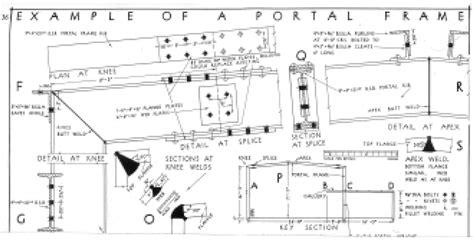 Apex Floor Plans by Alternatives To Portal Frames Newsteelconstruction Com