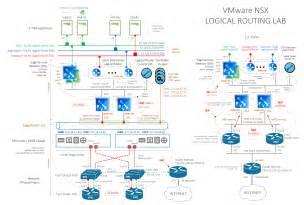 wan work diagram wan get free image about wiring diagram