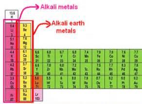 metals alkali alkali metals