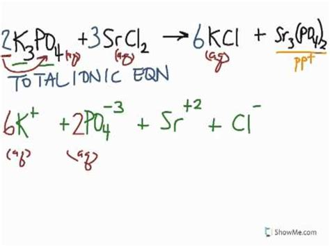 tutorial on net ionic equations total ionic equations showme lesson youtube