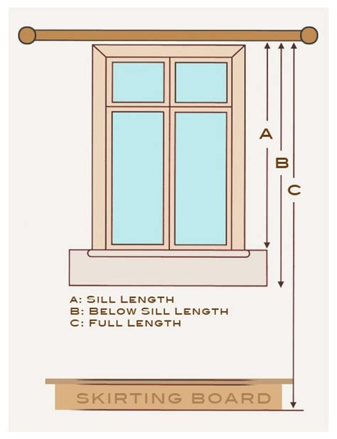 how to measure window for curtains proper curtain length curtains measure from the top of