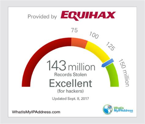 Equifax Address Lookup How To Protect Yourself From The Equifax Hack