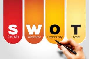 the purpose of swot analysis all you need to