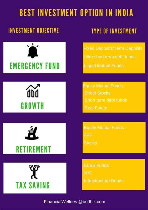 l 230 r bin 230 re indstillinger strategier 171 top 3 binary options - Finest Invest