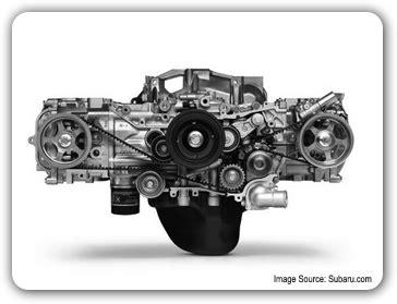 subaru 2002 impreza 2.0 litre ej202 re manufactured engine