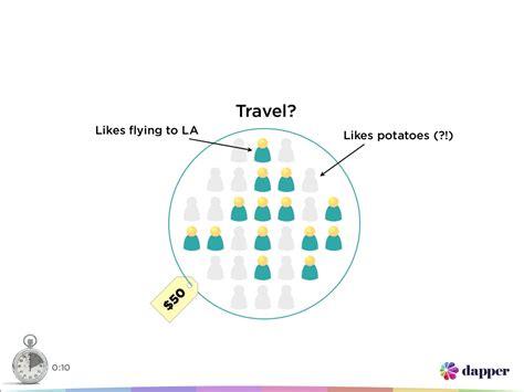 bid on travel travel likes flying to la