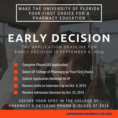 College Admission Decision Dates Applications Early Decision 187 Pharm D Admissions 187 College Of Pharmacy 187 Of Florida