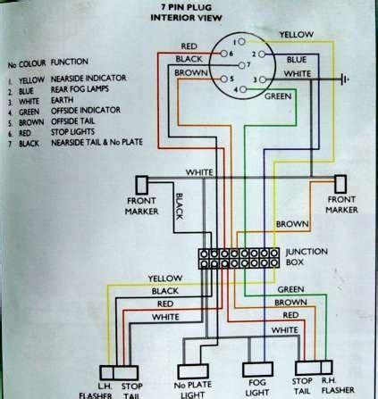 witter towbar wiring diagram pct towbars wiring