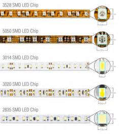 smd le what is the difference between 3528 leds and 5050 leds