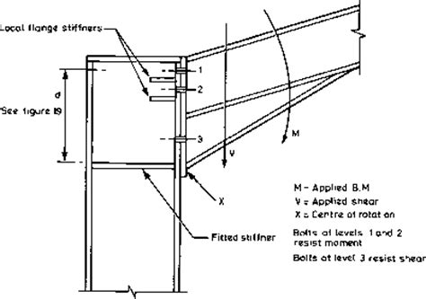 design of steel structures nptel pdf eurocode steel connection design exle pdf