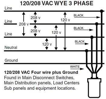 208v single phase l6 30 measurements electrical